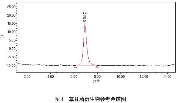 《土壤和沉积物 草甘膦的测定 高效液相色谱法》