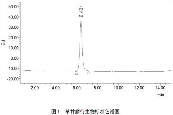 《水质 草甘膦的测定高效液相色谱法》(HJ1071-2019)