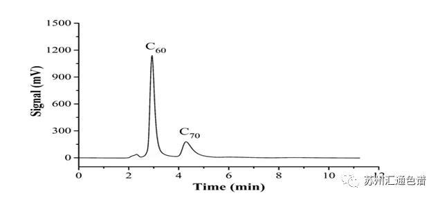 图2.富勒烯样品分析谱图.jpg