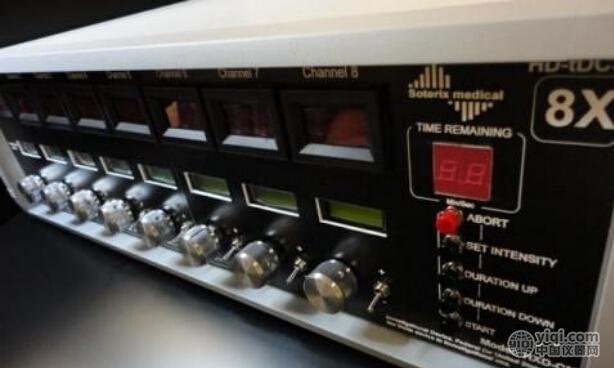 美国Soterix高精度经颅直流电刺激仪