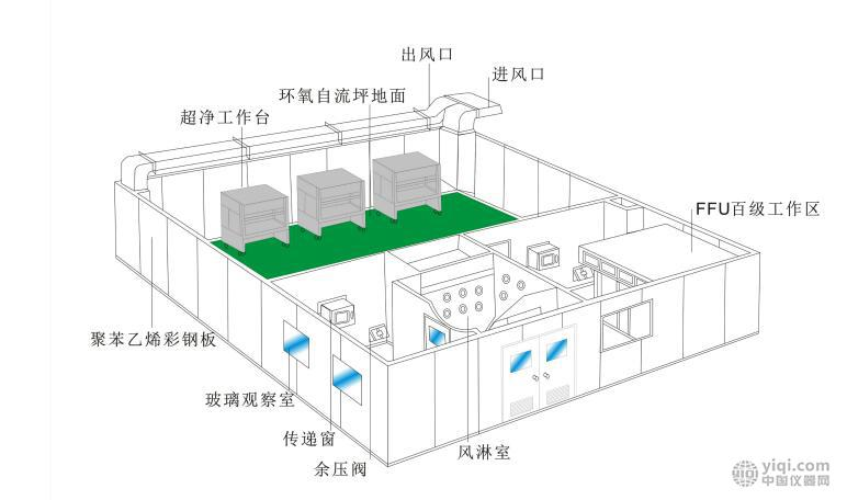 组织培养室设计/蔬菜组培间改造