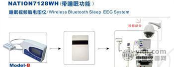 睡眠视频脑电图仪