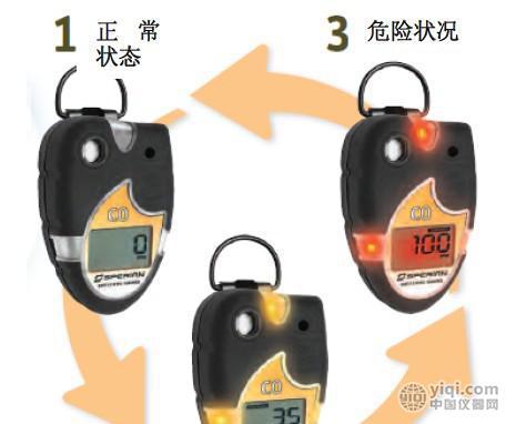 霍尼韦尔(斯博瑞安)ToxiPro硫化氢检测仪